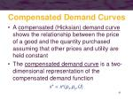 compensated demand curves41