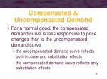 compensated uncompensated demand