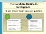 the solution business intelligence39