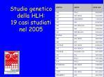 studio genetico della hlh 19 casi studiati nel 2005