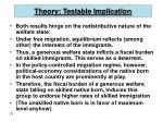 theory testable implication21