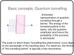 basic concepts quantum tunnelling8