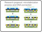 research proposal microfabrication process and dna connection
