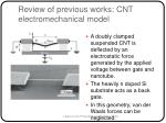 review of previous works cnt electromechanical model