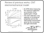 review of previous works cnt electromechanical model25