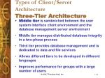 types of client server architecture three tier architecture