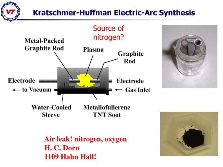 Kratschmer-Huffman Electric-Arc Synthesis