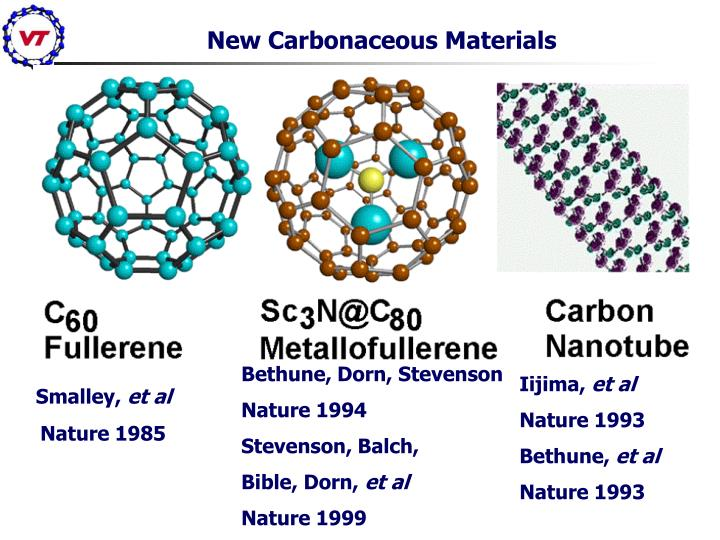 New Carbonaceous Materials