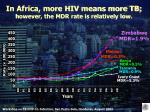 in africa more hiv means more tb however the mdr rate is relatively low