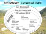 methodology conceptual model