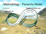 methodology panarchy model