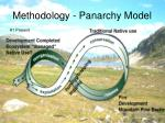 methodology panarchy model19
