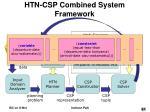 htn csp combined system framework61