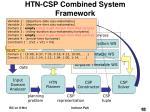 htn csp combined system framework62