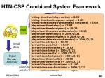 htn csp combined system framework63