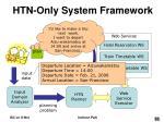 htn only system framework53