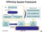 htn only system framework55