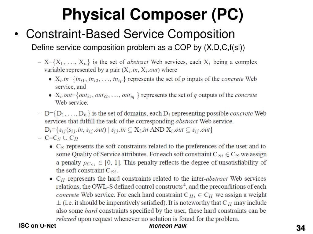 Physical Composer (PC)