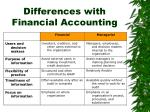 differences with financial accounting