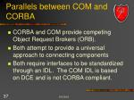 parallels between com and corba