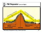 fm repeater line of sight