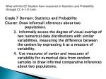 what will the cc student have mastered in statistics and probability through cc k 12 cont15