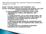 what will the cc student have mastered in statistics and probability through cc k 12 cont17