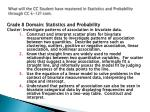 what will the cc student have mastered in statistics and probability through cc k 12 cont18