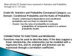 what will the cc student have mastered in statistics and probability through cc k 12 cont22