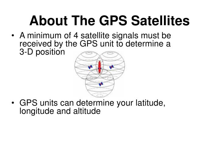 About the gps satellites3