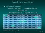example apartment rents57