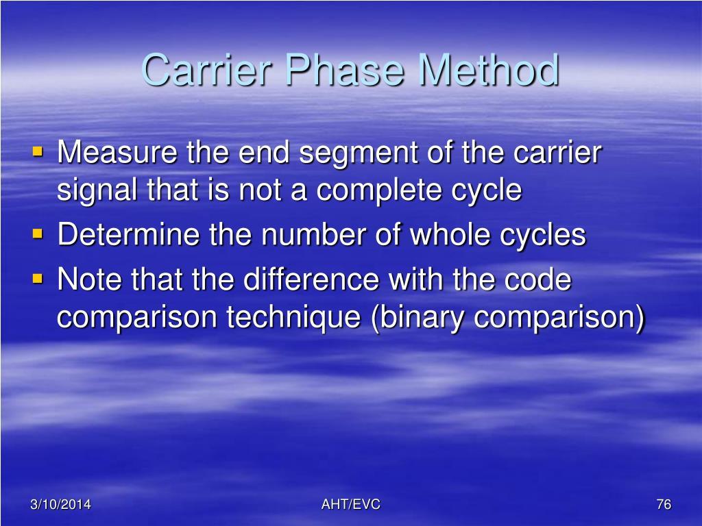 Carrier Phase Method