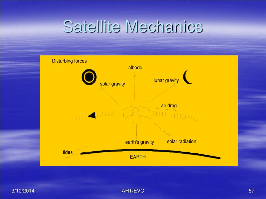 Satellite Mechanics