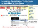 leveraging deduplication technologies to store more in less space