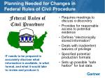 planning needed for changes in federal rules of civil procedure