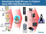 selecting the right storage for content starts with data requirements