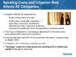 spiraling costs and litigation risk affects all companies
