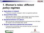 1 women s roles different policy regimes