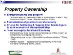 property ownership23