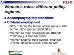 women s roles different policy regimes16