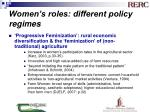 women s roles different policy regimes17