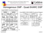 homogenous cmp quad sharc dsp