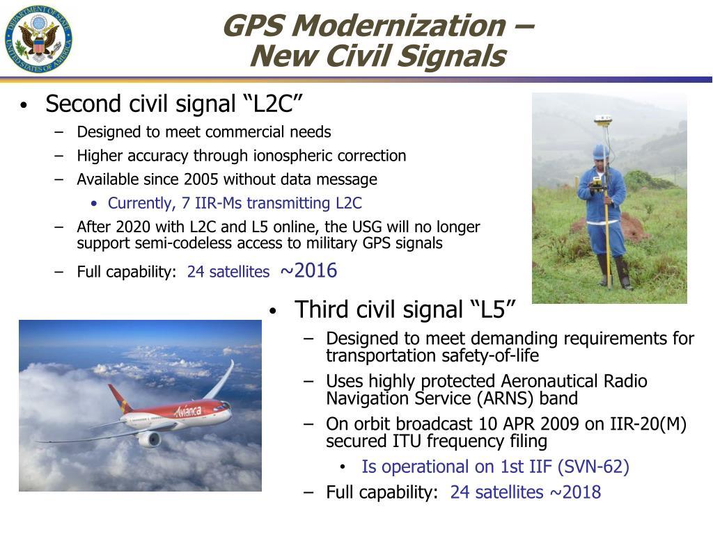 GPS Modernization –