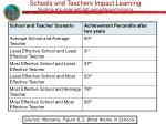 schools and teachers impact learning students who enter with 50 th percentile performance