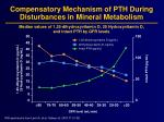 compensatory mechanism of pth during disturbances in mineral metabolism