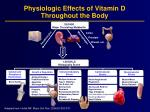 physiologic effects of vitamin d throughout the body