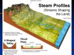 steam profiles streams shaping the land