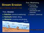 stream erosion