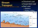stream transport
