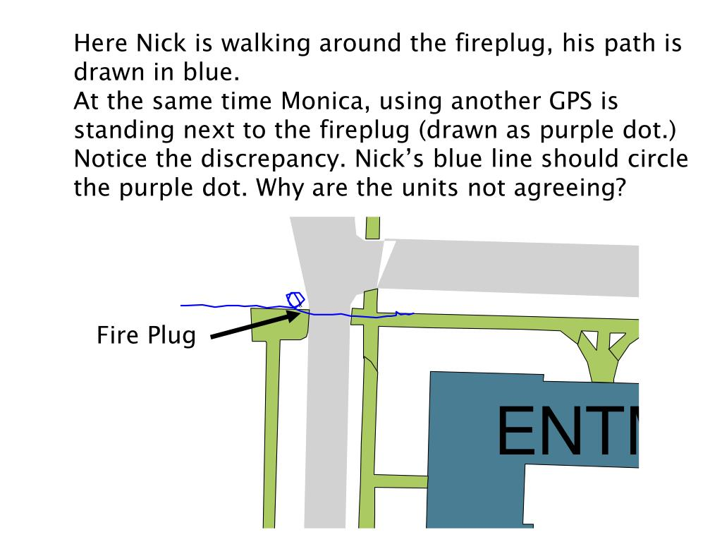 Here Nick is walking around the fireplug, his path is drawn in blue.